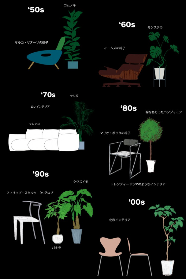 plants_chair_trend